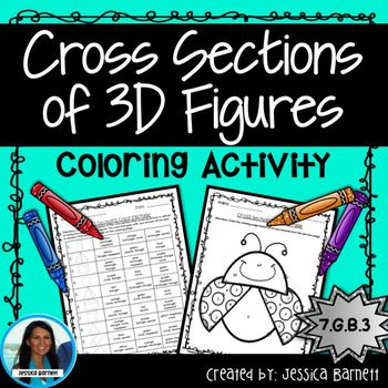 Cross Sections Of 3d Figures Activity Coloring Slicing Distance Learning Maths Activities Middle School Middle School Math Math Activities Cross section worksheet 7th grade