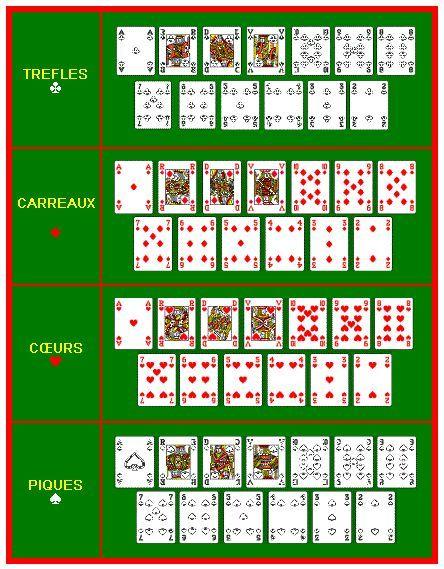 Jeu Du Solitaire Vive Noel : solitaire, Bridge, Commencer:, Bridge,, Joueurs,, Cartes,, Phases, Cartes