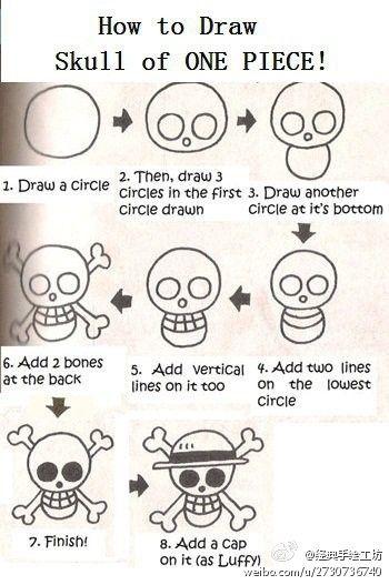 Skull Simple Dessin One Piece Dessin Manga Facile Et