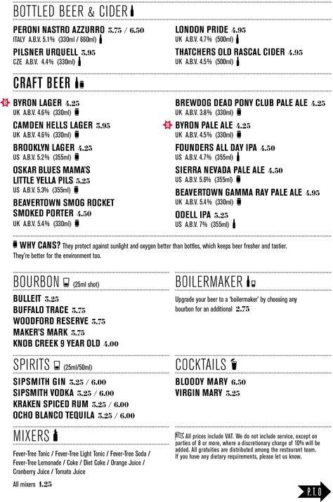 Aloha Bar \ Grill, San Antonio Menu Joy Park Pinterest Bar grill - banquet porter sample resume