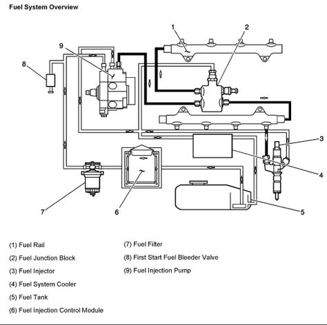Ford Taurus Radio Wiring Diagram