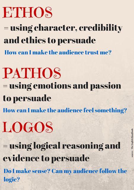 Image Result For Ethos Pathos Logos Ethos Pathos Logos Pinterest