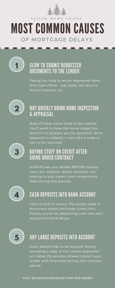 Best Ways to Avoid Mortgage Delays