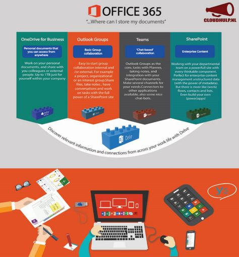 I created a nice infographic on 'When Use What' when working with document in Office Need the High Res version or Dutch version or more - 42912