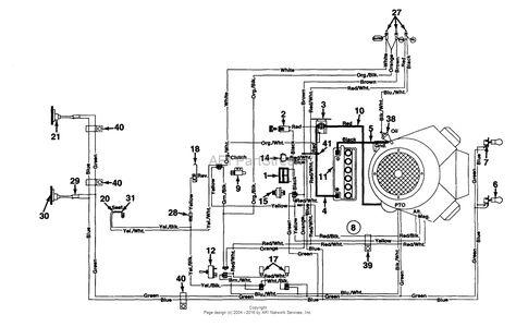 Mtd Wiring Diagram 1995 Index listing of wiring diagrams
