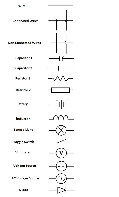 Electrical Circuit Symbols And Meanings - Circuit Diagram Images Electronic Circuit Projects, Electrical Projects, Electrical Installation, Electronic Engineering, Electrical Engineering, Engineering Technology, Chemical Engineering, Electronics Basics, Electronics Components