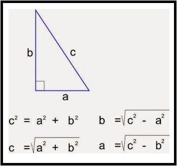 Rumus Teorema Pythagoras Formula Matematis Dalil Pitagoras Pengertian Teorema Pythagoras Rumus Dalil Contoh Soal Dan Jaw Teorema Pythagoras Matematika Buku
