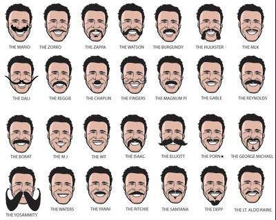 Names Of Facial Hairstyles That You Need To Know Facial