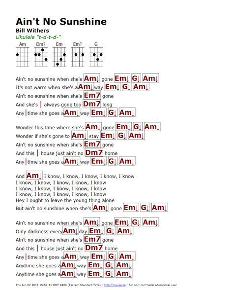 65 Best Learn To Play Ukulele Images In 2020 Ukulele Ukulele Songs Ukelele Songs