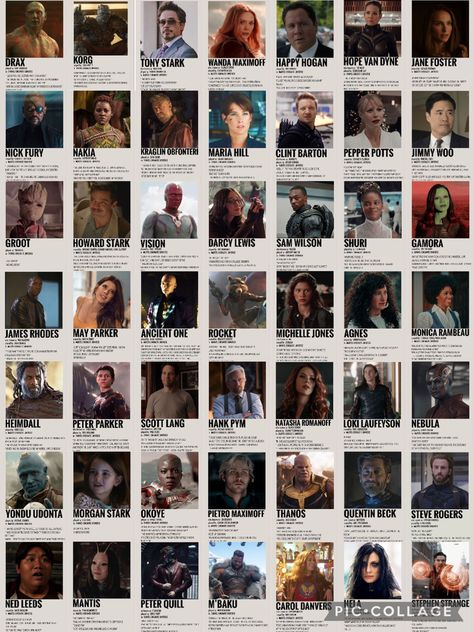 marvel character polaroid picture collage