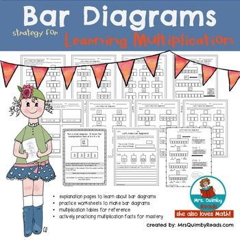 Multiplication With Bar Diagrams Math Strategies Learning Multiplication Math