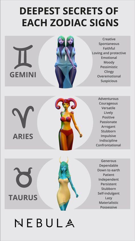 Taurus Art, Gemini Sign, Zodiac Signs Astrology, Gemini Zodiac, Zodiac Quotes, Celtic Astrology, Astrology Books, Zodiac Signs Animals, Find Your Zodiac Sign