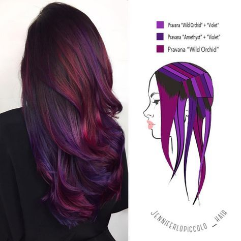 These 6 Hair Painting Diagrams Show You Exactly How To Get Color Like This Behindthechair Com Cool Hair Color Hair Color Techniques Hair Styles
