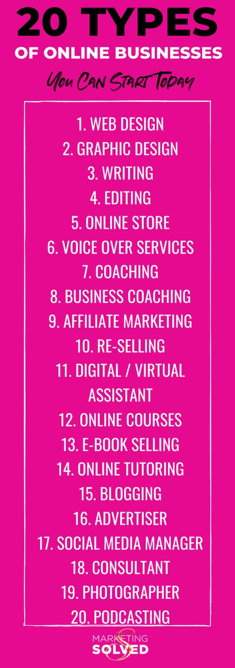 20 Types of Online Businesses You Can Start Today