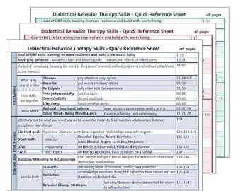 Dbt Diary Card Worksheet Dbt Skills Tracker Printable Etsy Dbt Skills Worksheets Dbt Skills Dbt Diary Card