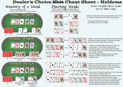 Texas Holdem Rules Free Printable  Google Search  Adult Games
