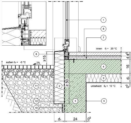 Popular Planungsatlas Hochbau Ausschreibung Konstruktion thermische Daten CAD Details konstrukcion Pinterest Hochbau Perspektive und Ansicht
