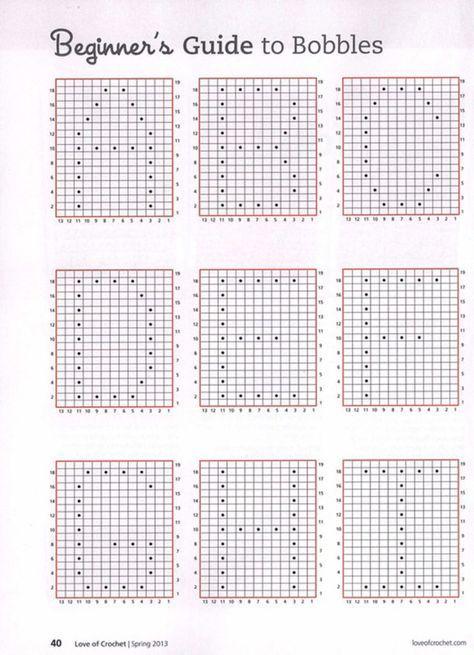 Pin by Olesya Dzyuma on ••Crochet • Patterns&motifs IV•• | Crochet ... | 655x474