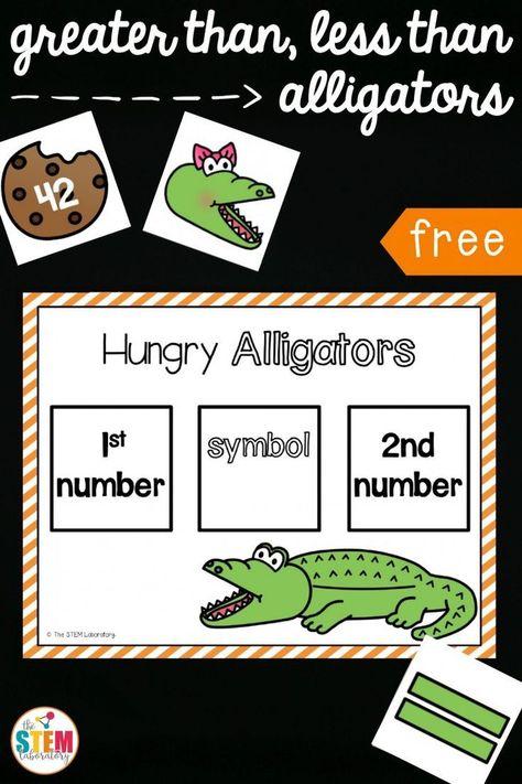 Greater Than Less Than Alligators Stasjoner Pinterest Math
