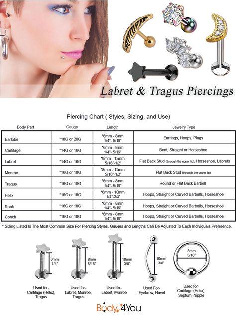 All things face, lip and ear piercing chart. This piercing chart shows the body part and the general gauge (size) that each piercing is, as well as the length of the piercing. This piercing chart also shows the jewelry types that go into a face piercing.