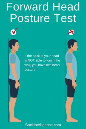 24+ How to straighten back posture trends