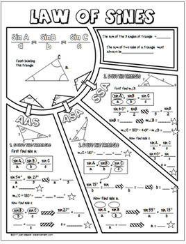 Trigonometry Law of Sines No Prep FUN Notes