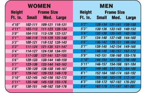 height weight chart men