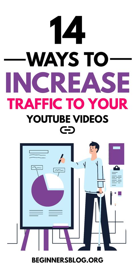 How To Get YouTube Views For Free