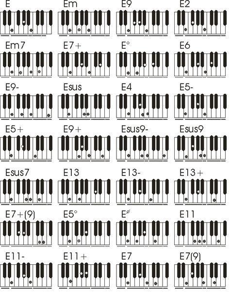 Acordes Para Teclado O Piano Descarga Vst Y Sound Packs Gratis Clases De Piano Piano Lecciones De Piano