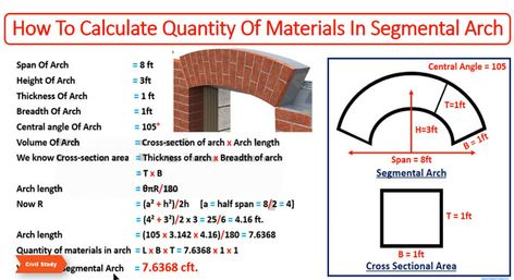 How to work out the materials quantities in a segmental arch