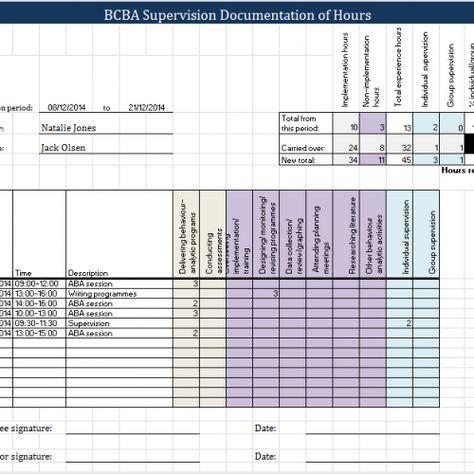 10 best BCBA INFO and IDEAS images on Pinterest Applied behavior - define spreadsheet