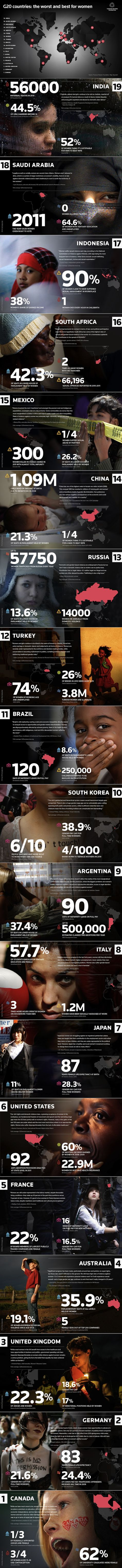 13 best UN MDG 3 Gender Equality & Women Empowerment images on Pinterest