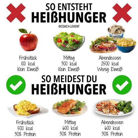 1800 Kalorien Diät, um Gewicht billig zu verlieren