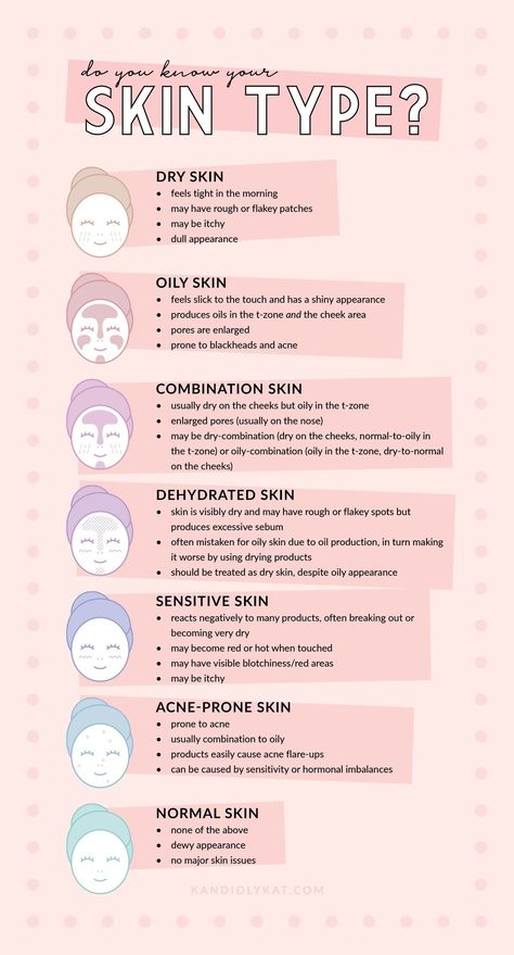 What skin type are you