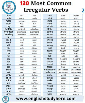 120 Most Common Irregular Verbs In English Irregular Verbs