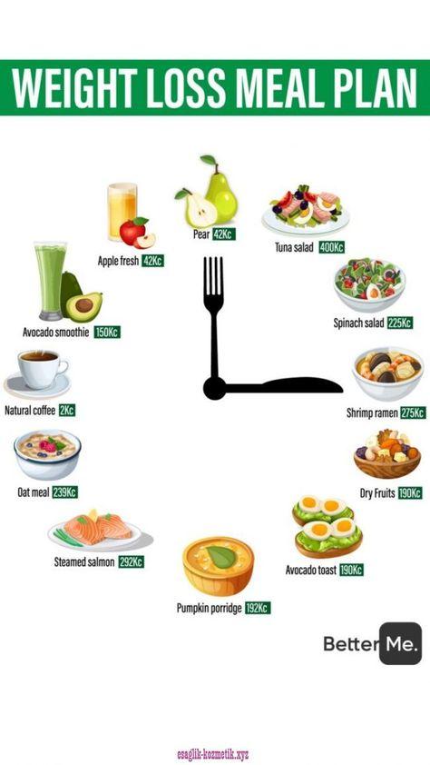 Gesunde Gewichtsverlust Mahlzeiten und