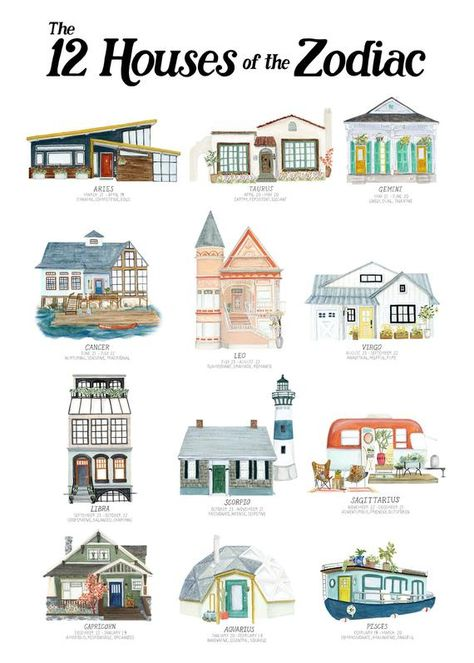The 12 Houses of the Zodiac by Kate Wong - Imaginary houses for the twelve astrological signs