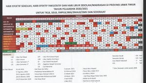 Kalender Pendidikan Tahun Pelajaran 2020 2021 Jawa Timur Matematika Kelas 5 Pendidikan Kalender