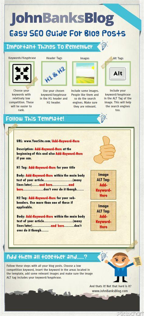 Guía SEO para posts de tu blog #infografia #infographic #seo #socialmedia - TICs y Formación