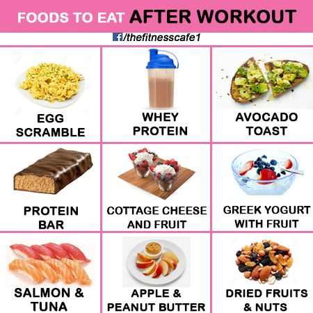 vad är post workout