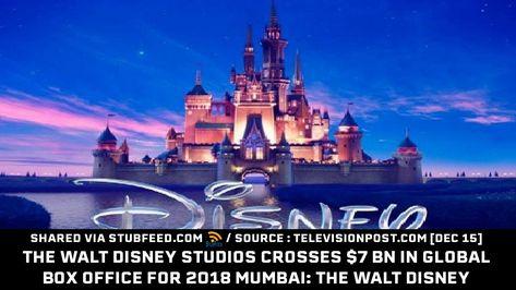 The Walt Disney Studios Crosses 7 Bn In G Publication From
