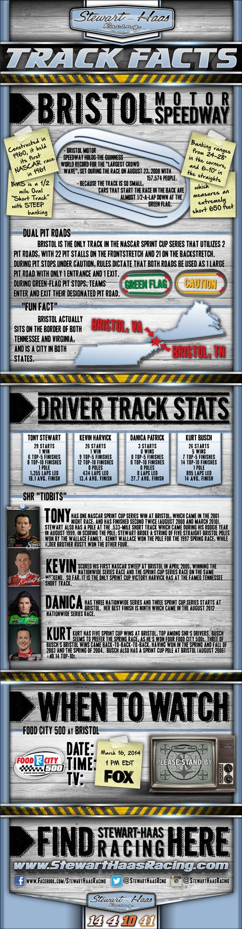 TRACK FACTS: Stewart-Haas Racing, our drivers and Bristol Motor Speedway