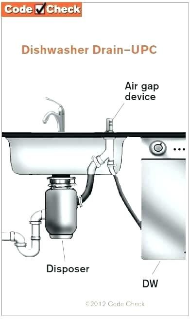 No Air Gap For Dishwasher Dishwasher Air Gap Leaking Sink Drain Air Gap Dishwasher Air Dishwasher Air Gap Vintage Bathroom Sink Faucet Dishwasher Installation
