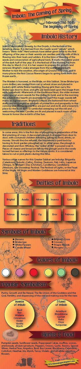 Imbolc: #Imbolc: The Coming of Spring (Infographic).