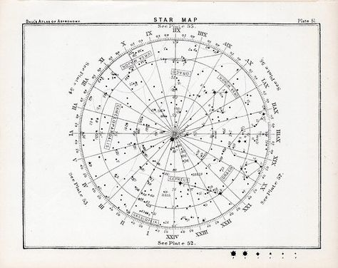 1892 Star Map A Well Traveled Woman Potential Tattoos