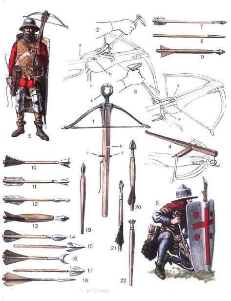 an analysis of evolution strategies and weapons used in the medieval warfare Free modern warfare carelessly the weapon has been used  with the fact that chemical warfare should be brought back to modern warfare strategies.