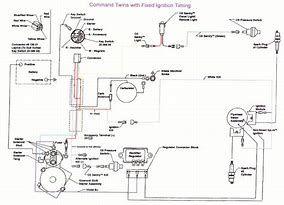 Image Result For Kohler 15 Hp Wire Diagram Kohler Engine Parts Kohler Engines Electrical Diagram