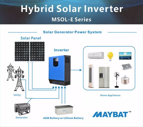 Maybat 12v 24v 48v 1kw 2kw 3kw 4kw 5kw Pure Sine Wave Solar Inverter Charger Built In Mppt 50a Controller Buy Mppt Pv Solar On Grid Inverter 5kw 4kw 3kw 2kw 1 In 2020