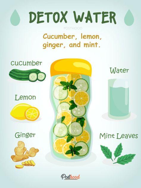 Detox Cleanse Drink, Detox Kur, Smoothie Detox, Body Detox Drinks, Smoothie King, Lemon Juice Cleanse, Detox Cleanses, Kidney Detox Cleanse, Cleansing Drink
