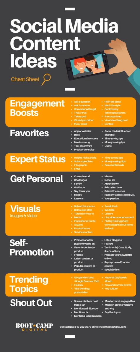 The Ultimate Social Media Content Ideas Cheat Sheet